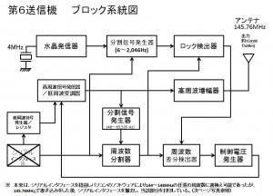 ブロック系統図